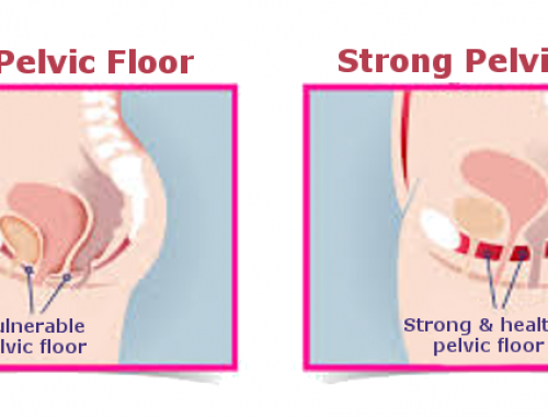 Strengthening the Pelvic Floor with Biofeedback